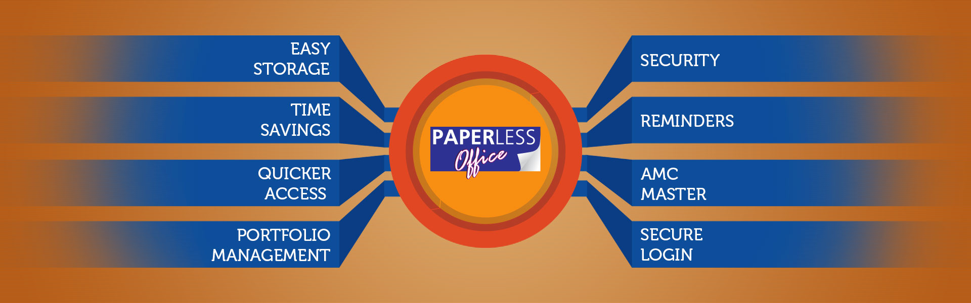 Paperless Office Features