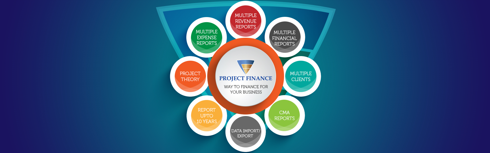 Project Finance Features